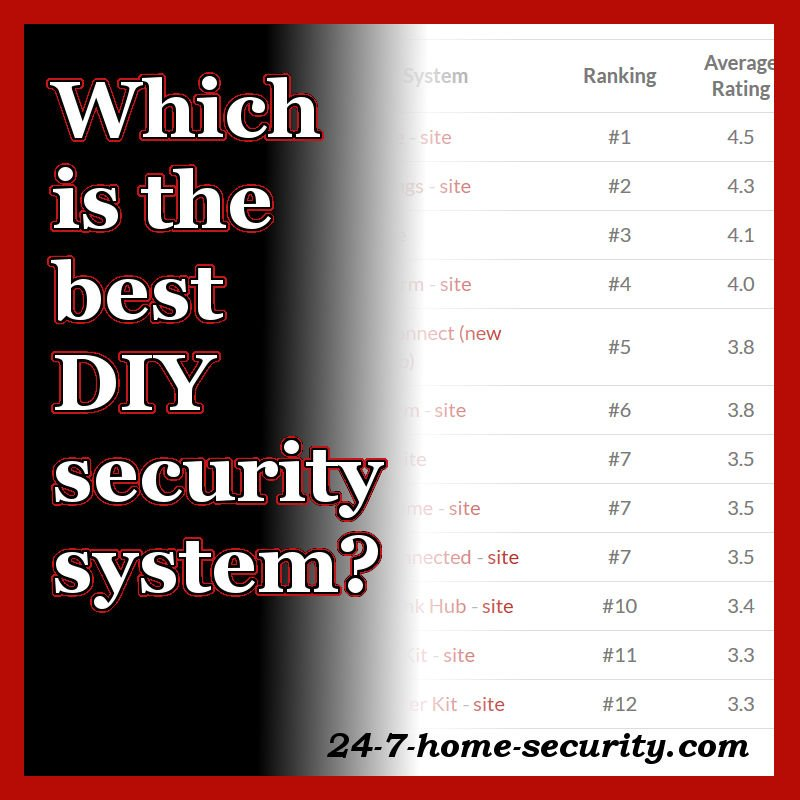 who makes the best diy security systems in 2017 24 7